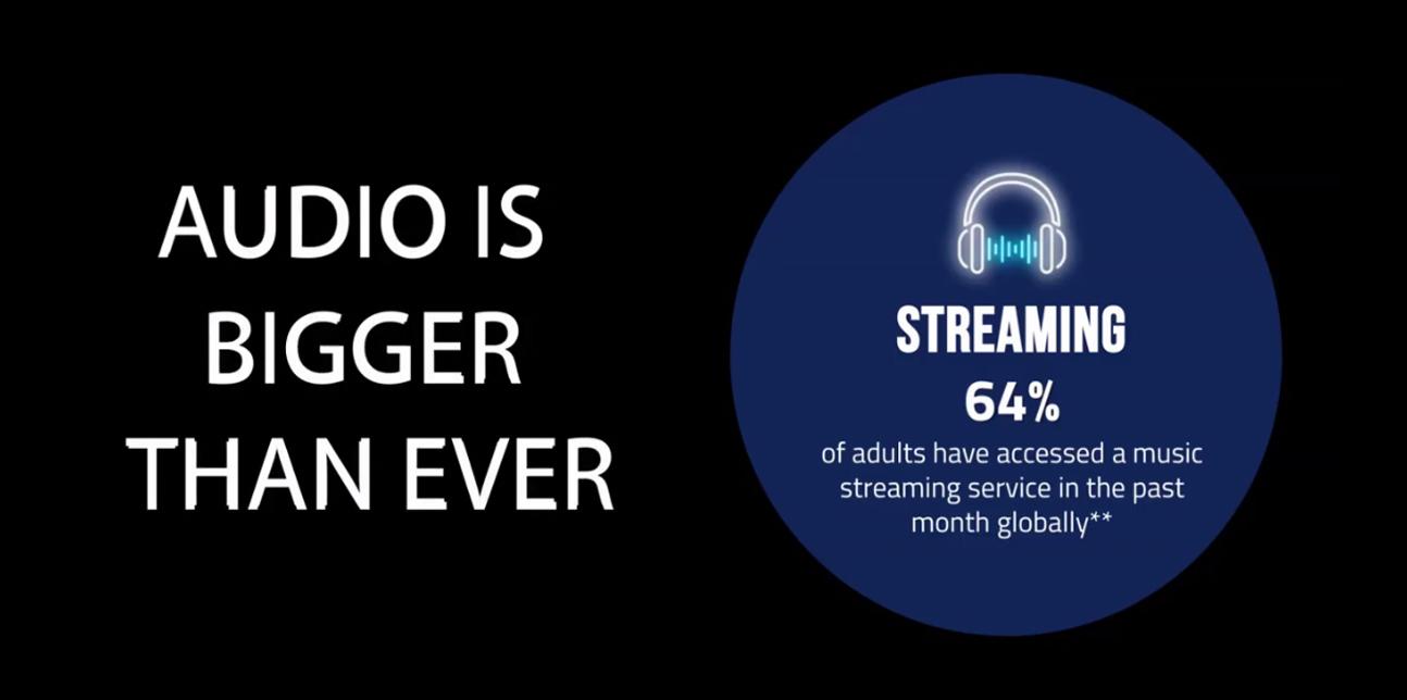 Spot World Radio Day 2020